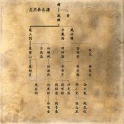 wulinshu1